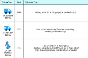 Fleet Design Delivery Information